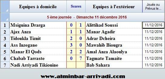 ligue-sous-futsal-3eme-division-2016-2017_j5