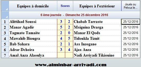 ligue-sous-futsal-3eme-division-2016-2017_j6
