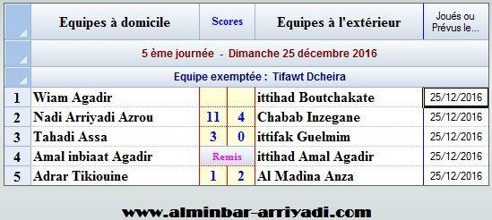 ligue-sous-futsal-4eme-division-g1-2016-2017_j5