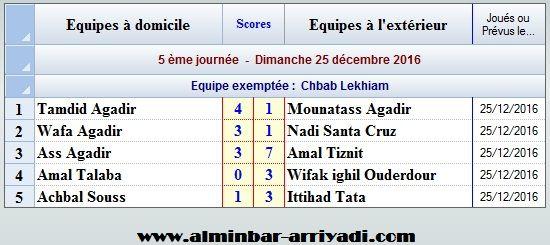 ligue-sous-futsal-4eme-division-g2-2016-2017_j5