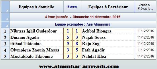 ligue-sous-futsal-4eme-division-g3-2016-2017_j4