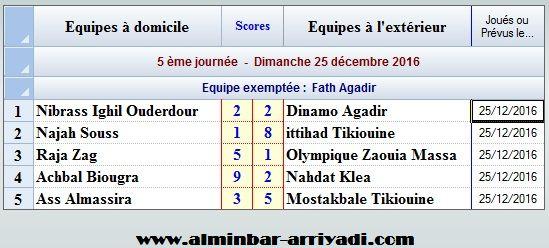ligue-sous-futsal-4eme-division-g3-2016-2017_j5
