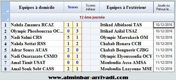 resultats-division-amateur-1-j12