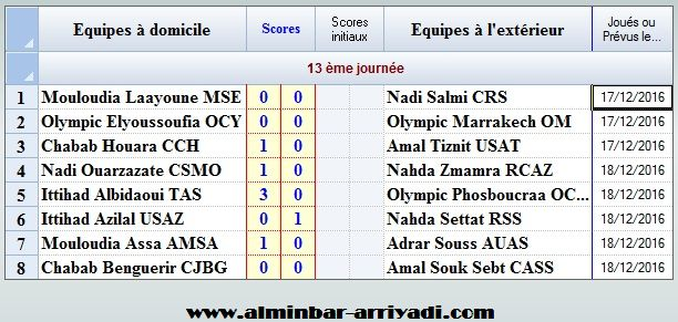 resultats-division-amateur-1-j13