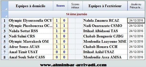resultats-division-amateur-1-j14