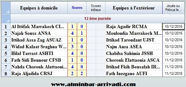 resultats-division-amateur-2-j12