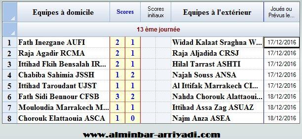 resultats-division-amateur-2-j13