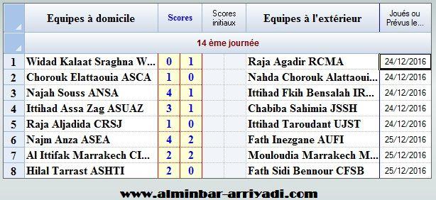 resultats-division-amateur-2-j14