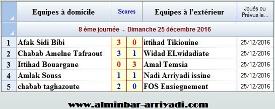 football-championnat-4div-ligue-souss-2016-2017-g4_j8