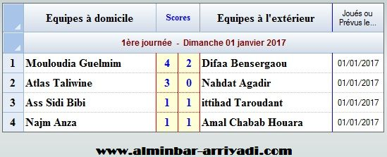 football-championnat-feminin-ligue-souss-2016-2017-_j1