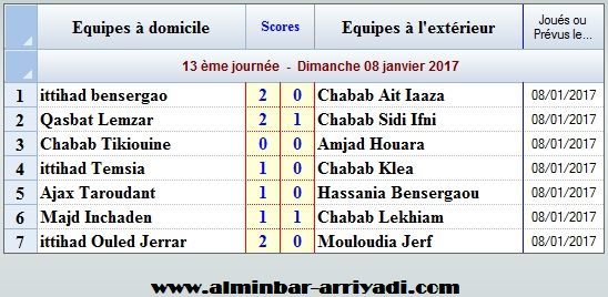 football-championnat-super-ligue-souss-2016-2017-_j13