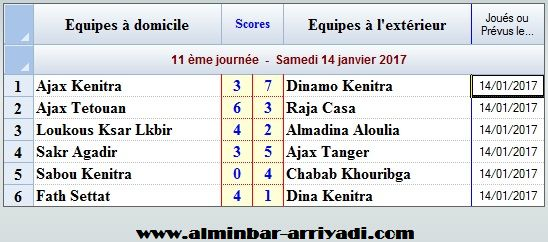 futsal-1er-division-nationale-2016-2017_j11