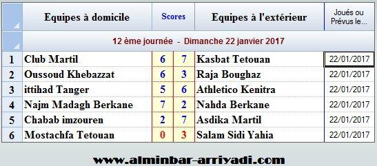 futsal-2eme-division-nationale-sud-2016-2017_j12