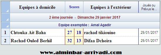 handball-2eme-division-nationale-g1-2016-2017_j2