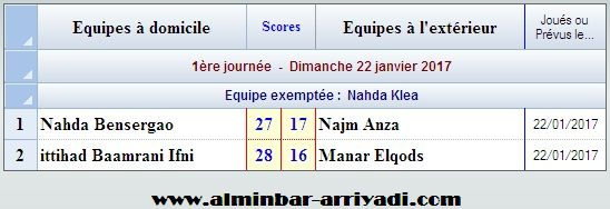 handball-2eme-division-nationale-g2-2016-2017_j1
