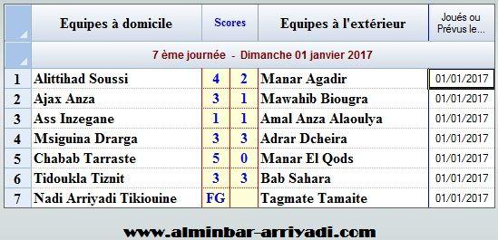 ligue-sous-futsal-3eme-division-2016-2017_j7