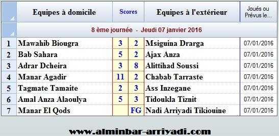 ligue-sous-futsal-3eme-division-2016-2017_j8