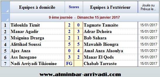 ligue-sous-futsal-3eme-division-2016-2017_j9