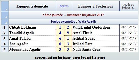 ligue-sous-futsal-4eme-division-g2-2016-2017_j7