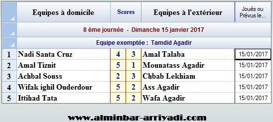 ligue-sous-futsal-4eme-division-g2-2016-2017_j8
