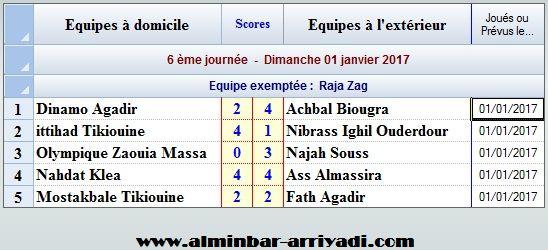 ligue-sous-futsal-4eme-division-g3-2016-2017_j6