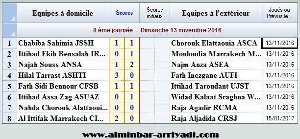resultats-division-amateur-2-j8
