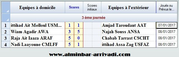 resultats-division-feminin-1-j3