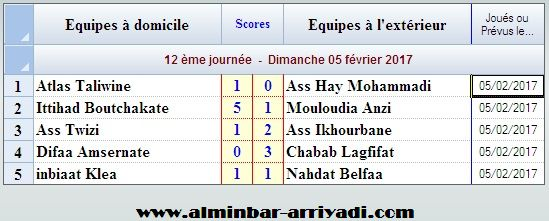 football-championnat-4div-ligue-souss-2016-2017-g2_j12