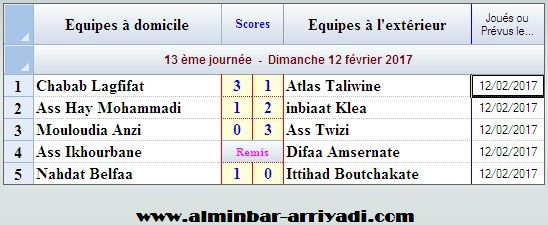 football-championnat-4div-ligue-souss-2016-2017-g2_j13