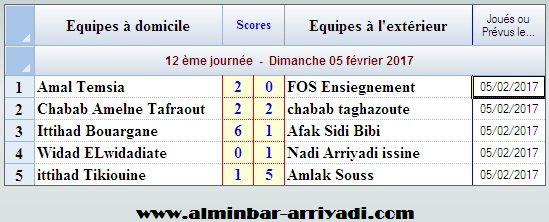 football-championnat-4div-ligue-souss-2016-2017-g4_j12