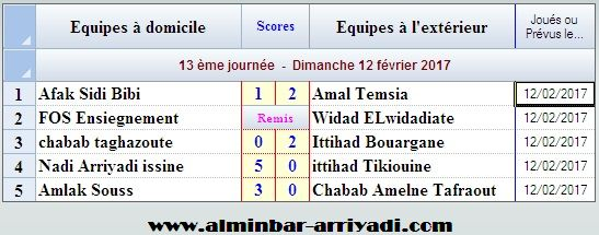 football-championnat-4div-ligue-souss-2016-2017-g4_j13