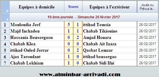 football-championnat-super-ligue-souss-2016-2017-_j19