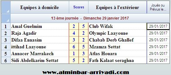futsal-2eme-division-nationale-sud-2016-2017_j13