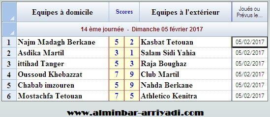 futsal-2eme-division-nationale-sud-2016-2017_j14