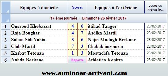 futsal-2eme-division-nationale-sud-2016-2017_j17