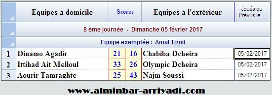 handball-1er-division-nationale-g2-2016-2017_j8