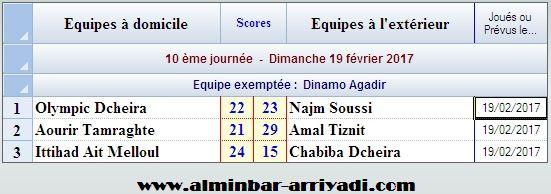 handball-1er-division-nationale-g2_2016-2017_j10