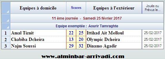 handball-1er-division-nationale-g2_2016-2017_j11