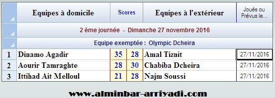 handball-1er-division-nationale-g2_2016-2017_j2