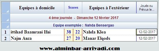 handball-2eme-division-nationale-g2-2016-2017_j4