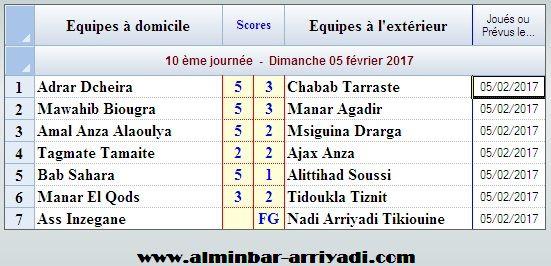 ligue-sous-futsal-3eme-division-2016-2017_j10