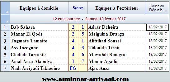 ligue-sous-futsal-3eme-division-2016-2017_j12