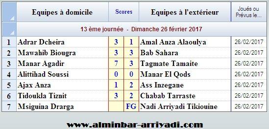 ligue-sous-futsal-3eme-division-2016-2017_j13