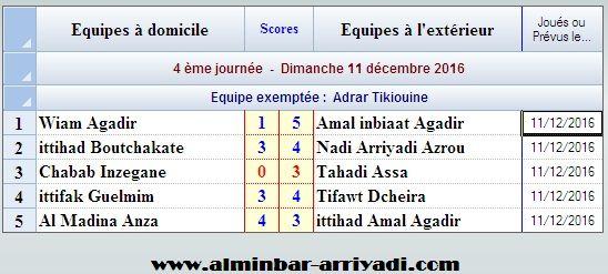 ligue-sous-futsal-4eme-division-g1-2016-2017_j4