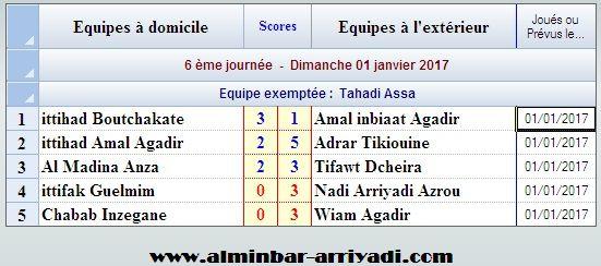 ligue-sous-futsal-4eme-division-g1-2016-2017_j6