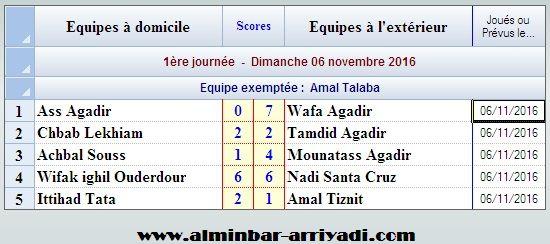 ligue-sous-futsal-4eme-division-g2-2016-2017_j1