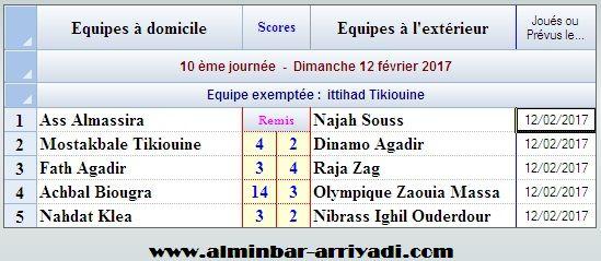 ligue-sous-futsal-4eme-division-g3-2016-2017_j10