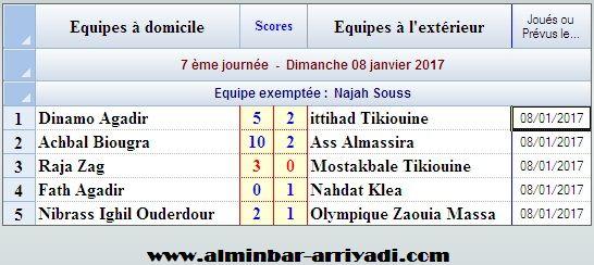 ligue-sous-futsal-4eme-division-g3-2016-2017_j7