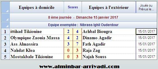 ligue-sous-futsal-4eme-division-g3-2016-2017_j8