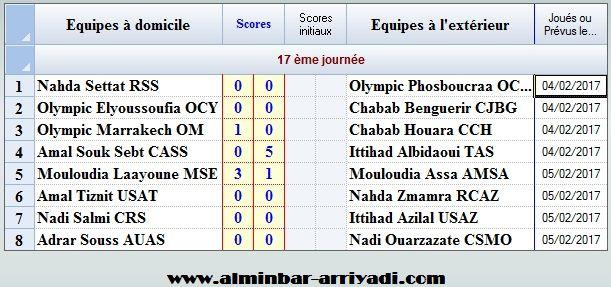 resultats-division-amateur-1-j17
